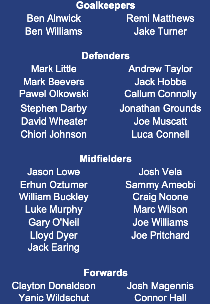 Bolton First Team Squad