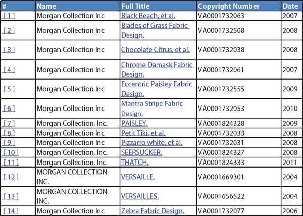 morgan-collection-copyrightsweb