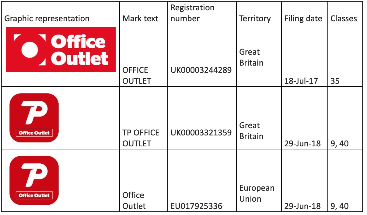 Office Outlet Trade Marks